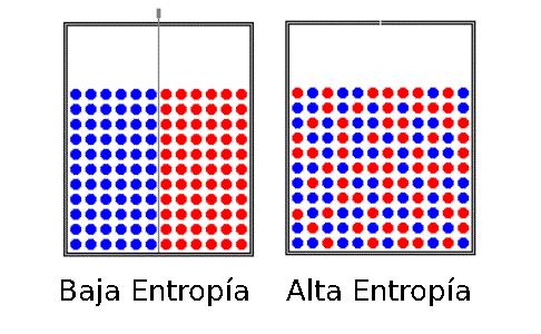 entropia_1 entropia