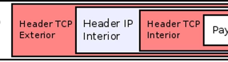 Tunneling: Por qué tunelizar TCP sobre TCP no es bueno