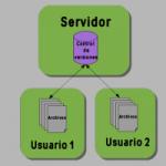 VCS, introducción al control de versiones