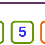 Ordenamiento por inserción – Algoritmos de ordenamiento