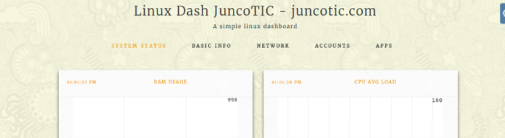 linux-dash: Monitoreando recursos en Linux