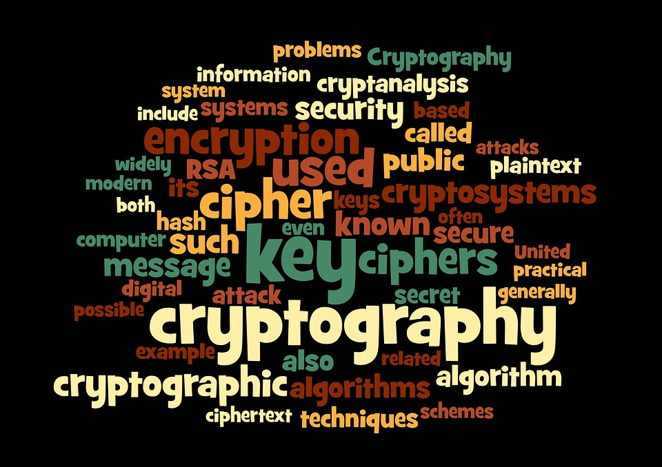 crypto rsa cipher criptografia encryption key