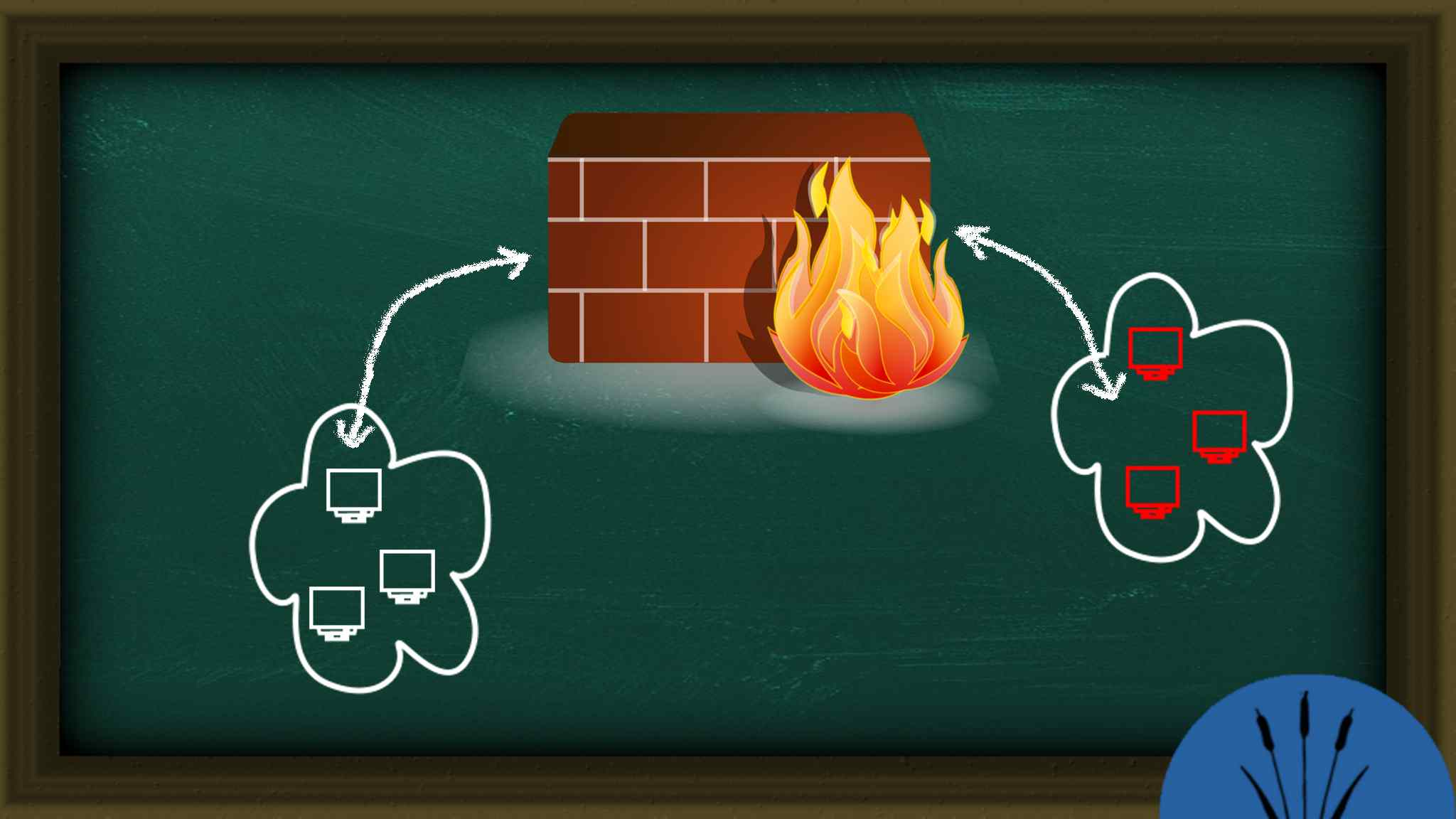 iptables course curso udemy firewall firewalling hacking network security seguridad redes tcpip tcp ip lan Internet protocol port