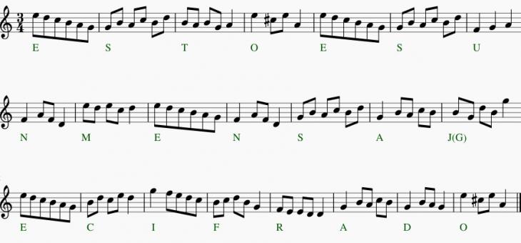 Criptografía musical