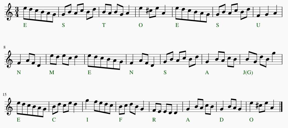 Ejemplo del Método de J. Bücking