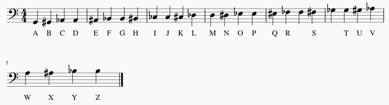 Método de Michael Haydn