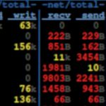 dstat: Analizando el rendimiento de GNU Linux