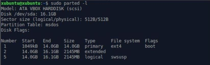 linux swap hibernate suspend swsusp